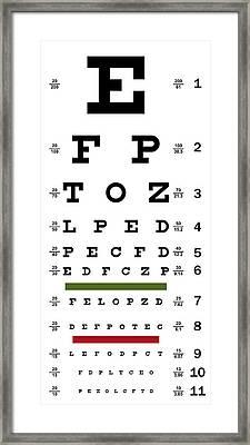 Deluxe Vision Test Chart Framed Print