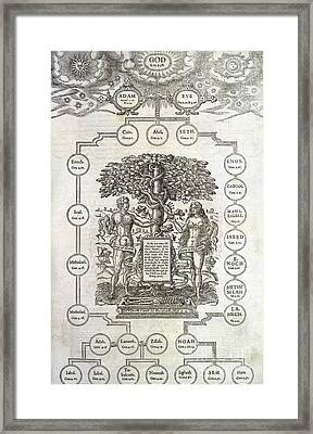 Descendants Of Adam And Eve, Artwork Framed Print by British Library