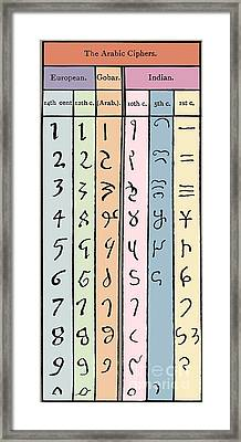 Development Of Numerals Framed Print by Sheila Terry