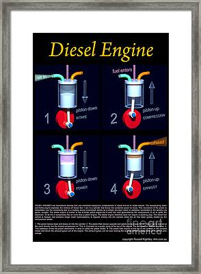 Diesel Engine Poster Framed Print by Russell Kightley
