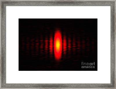Diffraction On A Slit Framed Print by GIPhotoStock
