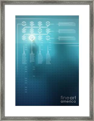 Digital Display  Framed Print