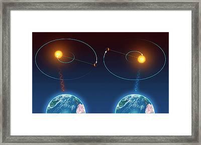 Doppler Effect And Exoplanet Detection Framed Print
