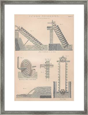 Drawing 2 Of Hydrodynamics Framed Print by Anon