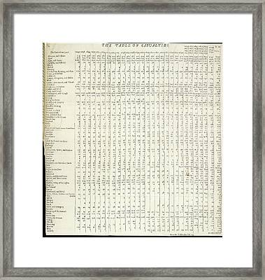 Early Demography Research Framed Print