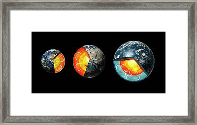 Earth Compared To Exoplanets Framed Print