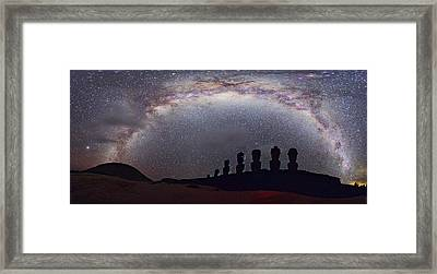 Easter Island Moai And Milky Way Framed Print