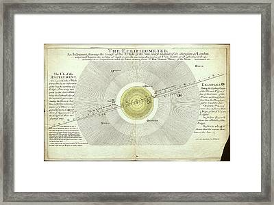 Eclipseometer For The 22 April 1715 Framed Print by Museum Of The History Of Science/oxford University Images