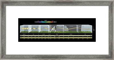 Electromagnetic Spectrum Framed Print by Carlos Clarivan