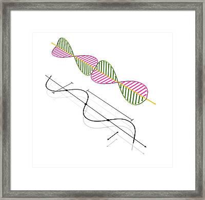 Electromagnetic Wave Framed Print