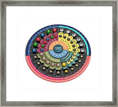 Elementary Particle Framed Print by Carlos Clarivan