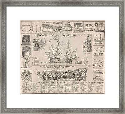 Engraving Showing Cross Sections Of A Warship Framed Print by Pieter Schenk (i)