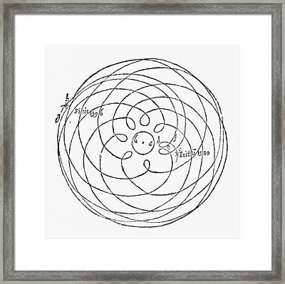Epicycle Calculations Framed Print