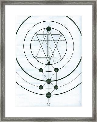 Esoteric Symbology  Framed Print