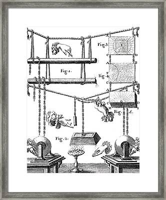 Experiment On Static Electricity Framed Print by Universal History Archive/uig