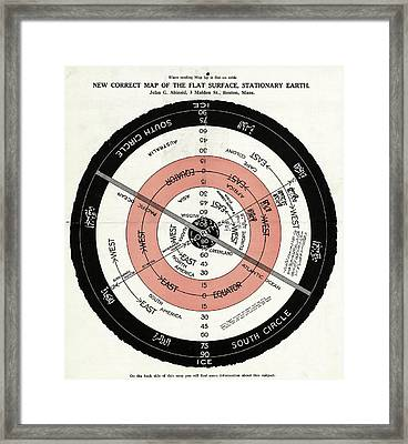 Flat Earth Map Framed Print by Library Of Congress, Geography And Map Division