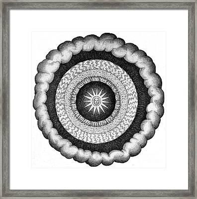 Fludds Cosmic Realms 1617 Framed Print