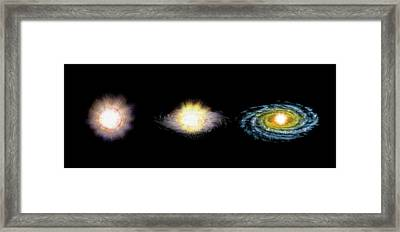 Formation Of A Star Framed Print