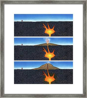 Formation Of A Volcano Framed Print