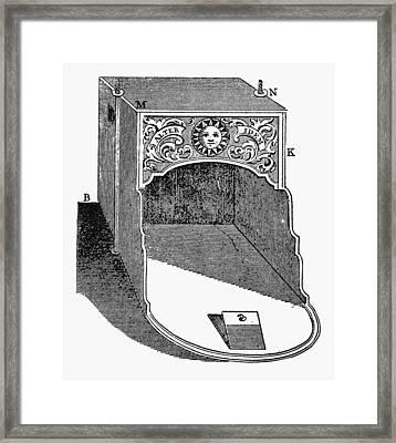 Franklin: Fireplace, 1745 Framed Print by Granger