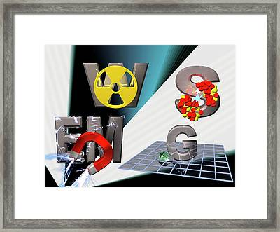 Fundamental Forces Framed Print