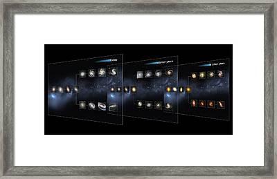 Galaxy Morphology Framed Print by European Space Agency/nasa/m. Kornmesser