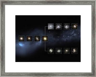 Galaxy Types 4 Billion Years Ago Framed Print by European Space Agency/nasa/m. Kornmesser