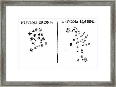 Galileo's Observation Of Star Clusters Framed Print