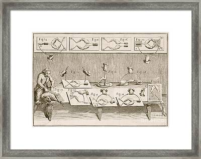 Galvani's Electricity Experiments, 1780s Framed Print by British Library