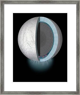 Gas Plumes On Enceladus Framed Print by Nasa/jhuapl/swri