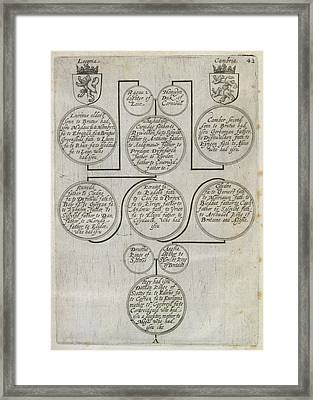 Genealogy Of James I Framed Print