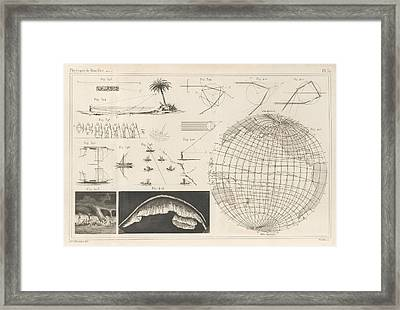Geography And Meteorology Framed Print by King's College London