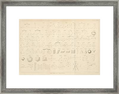 Geometry Diagrams Framed Print by King's College London