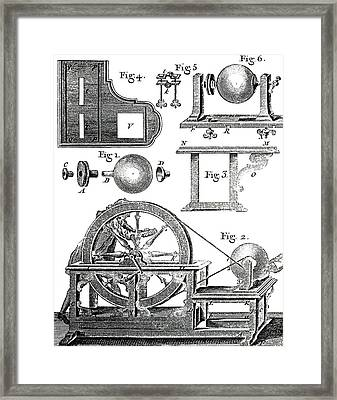 Glass Globe Static Electric Machine Framed Print by Universal History Archive/uig