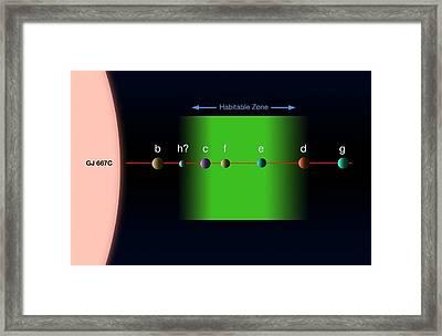 Gliese 667c Planetary System Framed Print