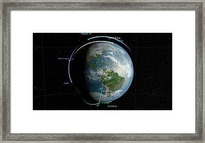Gpm Satellite Constellation Framed Print