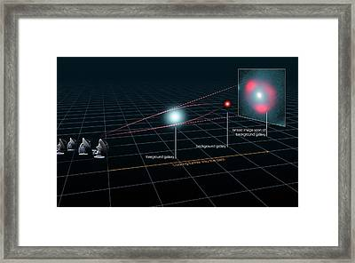 Gravity's Effect On Light From Galaxies Framed Print by Alma (eso/nrao/naoj), L. Calcada (eso), Y. Hezaveh Et Al.