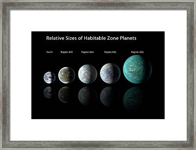 Habitable Zone Planets Framed Print by Nasa/ames/jpl-caltech