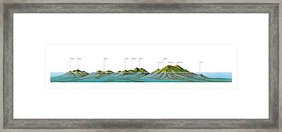 Hawaiian Islands Framed Print by Gary Hincks