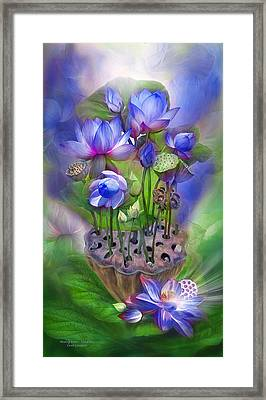 Healing Lotus - Third Eye Framed Print by Carol Cavalaris