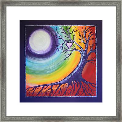 Framed Print featuring the painting Heart Chakra Meditation by Agata Lindquist