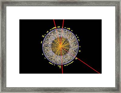 Higgs Boson Event, Atlas Detector Framed Print by Science Photo Library