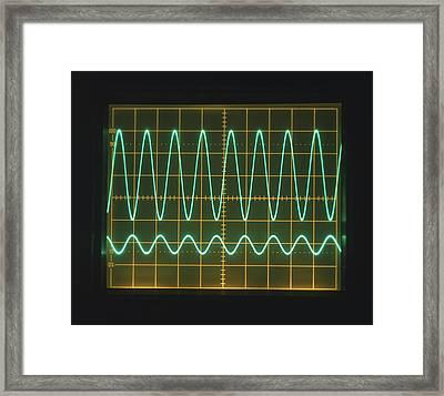 High Frequency Sine Waves On Oscilloscope Framed Print by Dorling Kindersley/uig