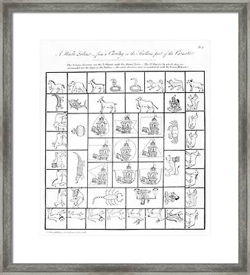Hindu Zodiac Symbols Framed Print by Royal Astronomical Society
