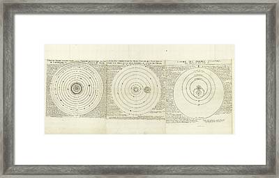 Historical Cosmologies Framed Print by Library Of Congress, Geography And Map Division