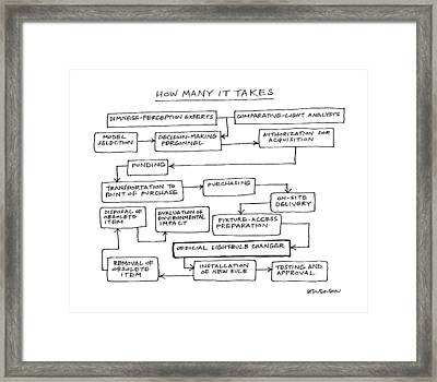 How Manx It Takes Framed Print
