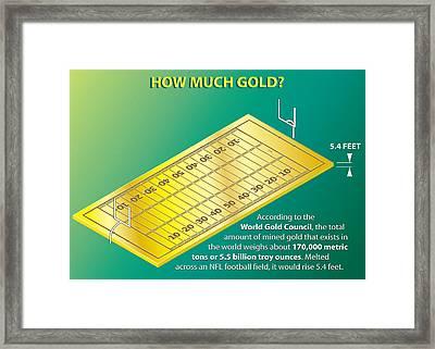 How Much Gold Framed Print by Greg Joens