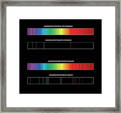 Hydrogen And Helium Spectra Framed Print