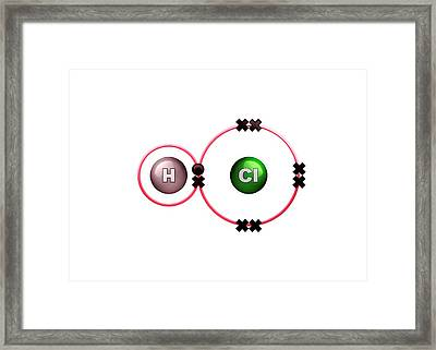 Hydrogen Chloride Molecule Bond Formation Framed Print by Animate4.com/science Photo Libary