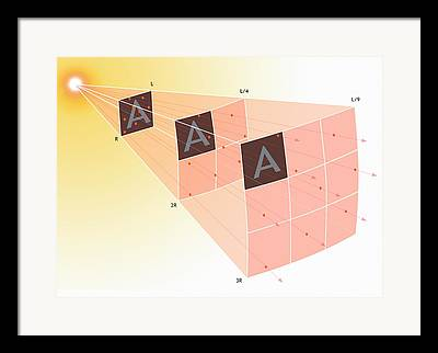 Inverse Square Law Photographs Framed Prints